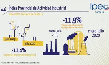 Matías Batista nos habla del crecimiento de la producción industrial manufacturera